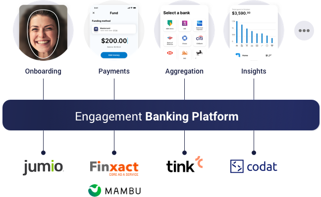 Engagement Banking Platform - Become the Bank that People Love